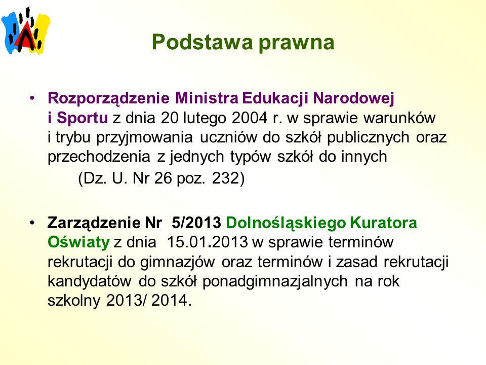 Podstawa prawna Rozporządzenie Ministra Edukacji Narodowej i Sportu z dnia 20 lutego 2004 r. w sprawie warunków i trybu przyjmowania uczniów do szkół