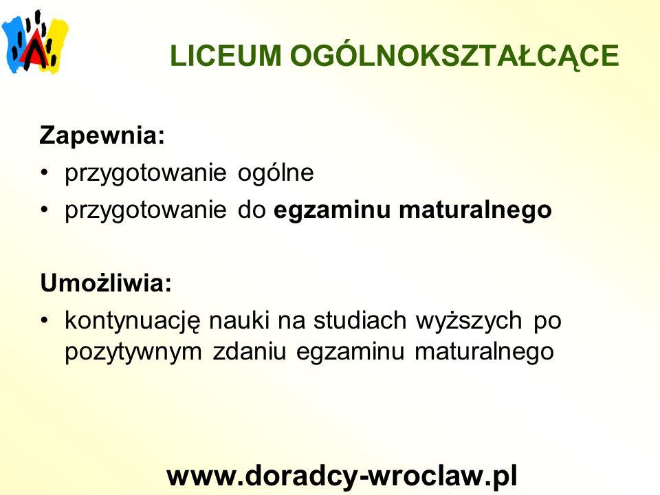 Nr szkoły Nazwa szkołyulicaKod, miasto 1Liceum Ogólnokształcące nr 1ul.