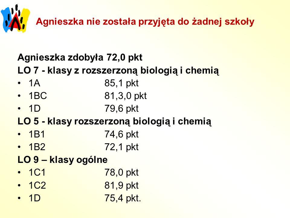Agnieszka nie została przyjęta do żadnej szkoły Agnieszka zdobyła 72,0 pkt LO 7 - klasy z rozszerzoną biologią i chemią 1A 85,1 pkt 1BC 81,3,0 pkt 1D79,6 pkt LO 5 - klasy rozszerzoną biologią i chemią 1B174,6 pkt 1B272,1 pkt LO 9 – klasy ogólne 1C178,0 pkt 1C281,9 pkt 1D75,4 pkt.