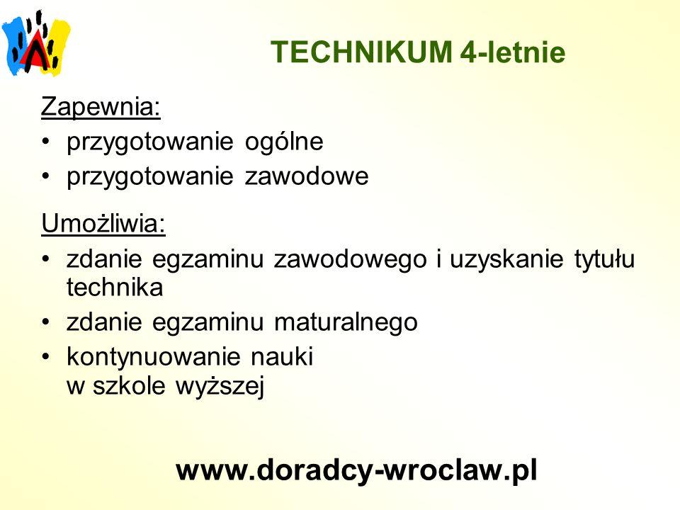naliczania pkt.rekrutacyjnych ZASADY naliczania pkt.