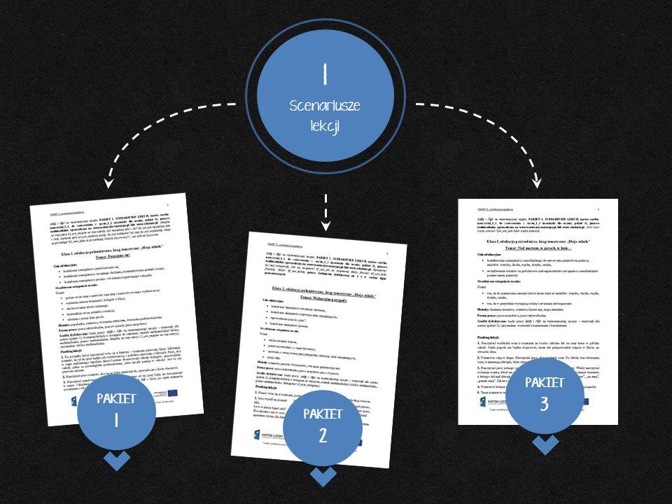 PAKIET 1 PAKIET 2 PAKIET 3 2 Karty pracy 1 Scenariusze lekcji