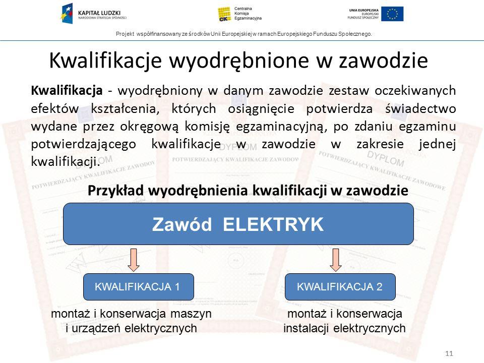 Projekt współfinansowany ze środków Unii Europejskiej w ramach Europejskiego Funduszu Społecznego. 11 Kwalifikacje wyodrębnione w zawodzie Kwalifikacj