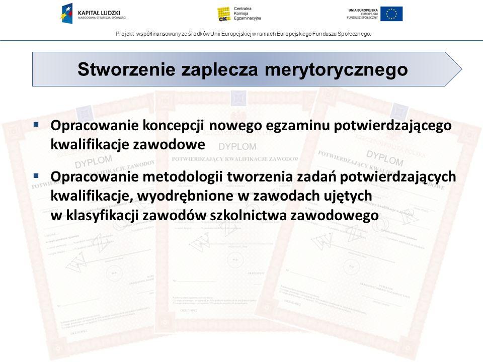 Projekt współfinansowany ze środków Unii Europejskiej w ramach Europejskiego Funduszu Społecznego.  Opracowanie koncepcji nowego egzaminu potwierdzaj