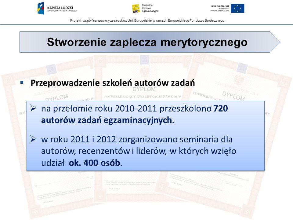 Projekt współfinansowany ze środków Unii Europejskiej w ramach Europejskiego Funduszu Społecznego.  Przeprowadzenie szkoleń autorów zadań Stworzenie