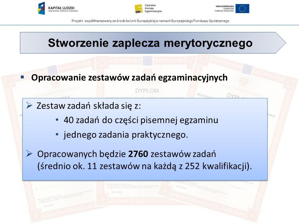 Projekt współfinansowany ze środków Unii Europejskiej w ramach Europejskiego Funduszu Społecznego.  Opracowanie zestawów zadań egzaminacyjnych Stworz