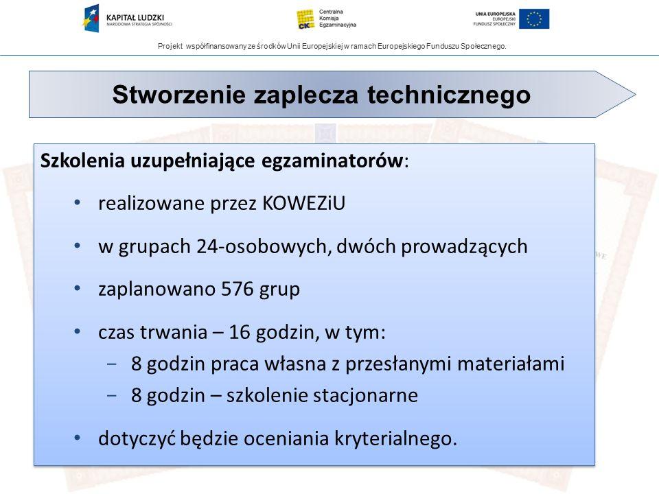 Projekt współfinansowany ze środków Unii Europejskiej w ramach Europejskiego Funduszu Społecznego. Stworzenie zaplecza technicznego Szkolenia uzupełni