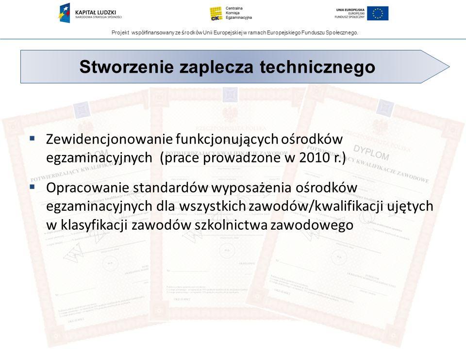 Projekt współfinansowany ze środków Unii Europejskiej w ramach Europejskiego Funduszu Społecznego.  Zewidencjonowanie funkcjonujących ośrodków egzami