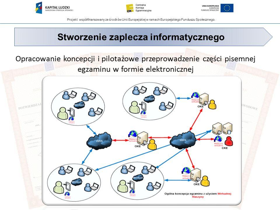 Projekt współfinansowany ze środków Unii Europejskiej w ramach Europejskiego Funduszu Społecznego. Opracowanie koncepcji i pilotażowe przeprowadzenie