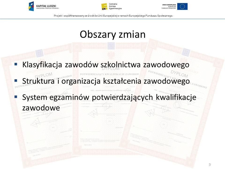 Projekt współfinansowany ze środków Unii Europejskiej w ramach Europejskiego Funduszu Społecznego. Obszary zmian  Klasyfikacja zawodów szkolnictwa za