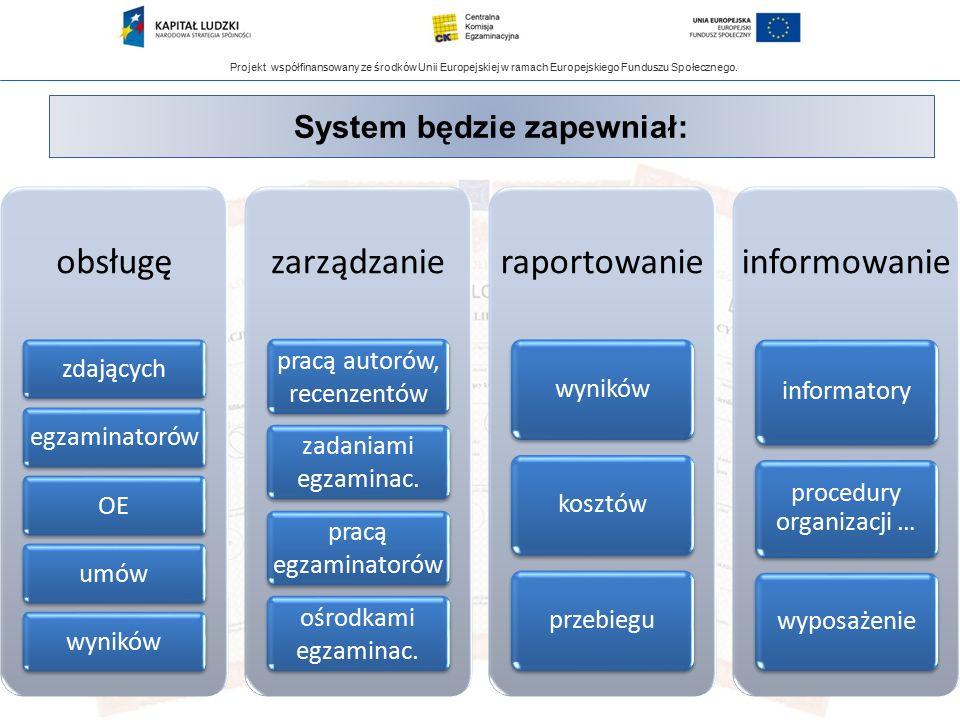 Projekt współfinansowany ze środków Unii Europejskiej w ramach Europejskiego Funduszu Społecznego. System będzie zapewniał: obsługę zdającychegzaminat