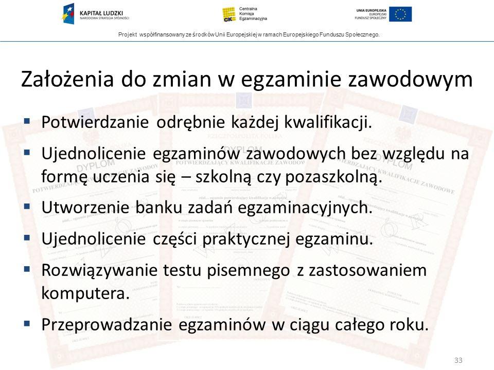Projekt współfinansowany ze środków Unii Europejskiej w ramach Europejskiego Funduszu Społecznego. Założenia do zmian w egzaminie zawodowym  Potwierd