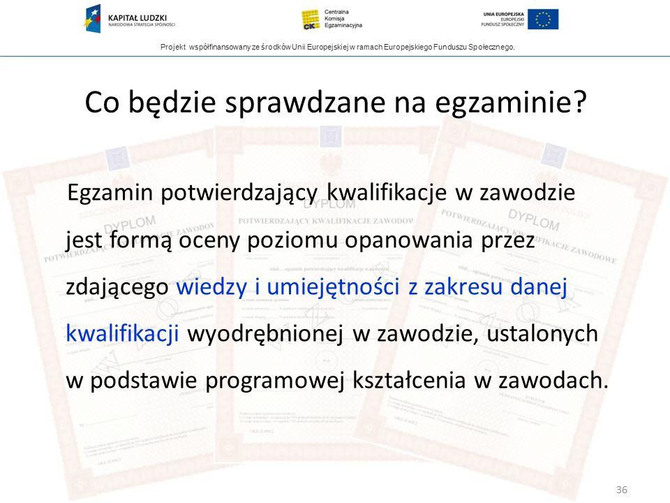 Projekt współfinansowany ze środków Unii Europejskiej w ramach Europejskiego Funduszu Społecznego. Co będzie sprawdzane na egzaminie? Egzamin potwierd