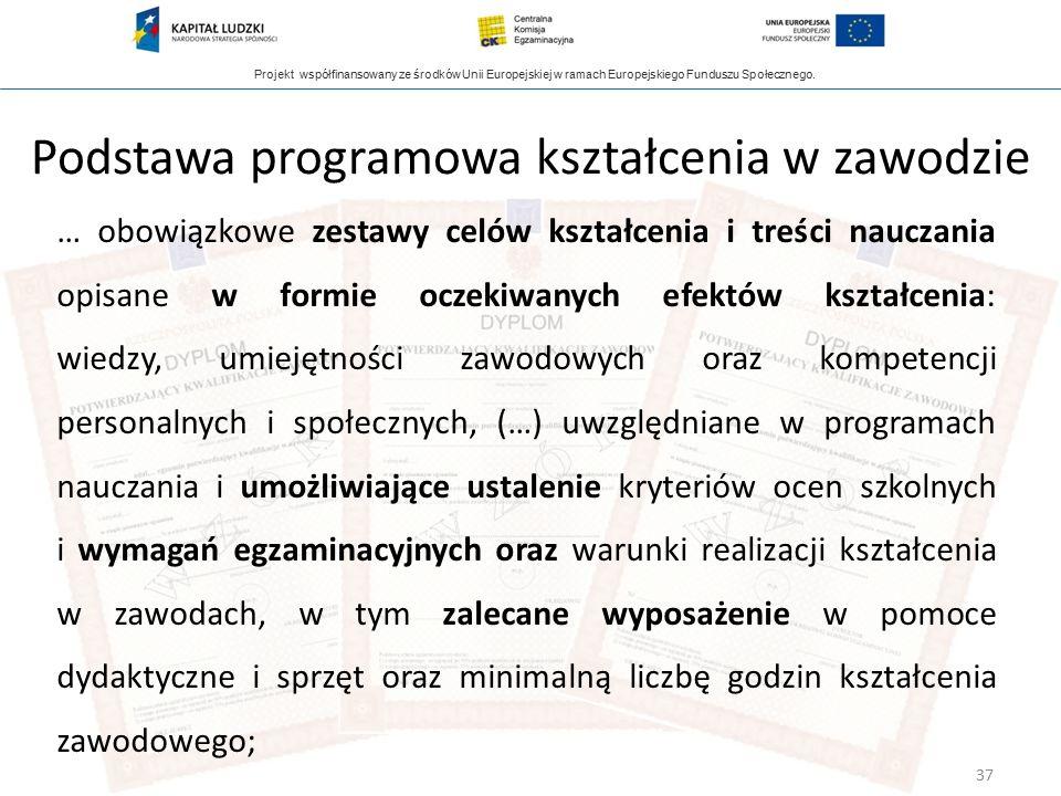 Projekt współfinansowany ze środków Unii Europejskiej w ramach Europejskiego Funduszu Społecznego. … obowiązkowe zestawy celów kształcenia i treści na