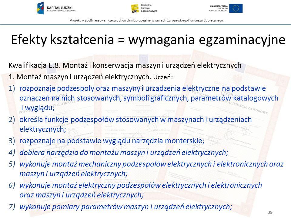 Projekt współfinansowany ze środków Unii Europejskiej w ramach Europejskiego Funduszu Społecznego. 39 Efekty kształcenia = wymagania egzaminacyjne Kwa