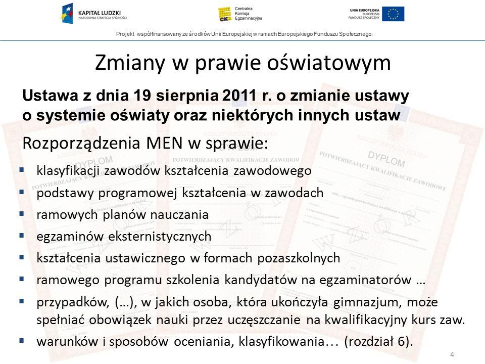 Projekt współfinansowany ze środków Unii Europejskiej w ramach Europejskiego Funduszu Społecznego. Zmiany w prawie oświatowym  klasyfikacji zawodów k