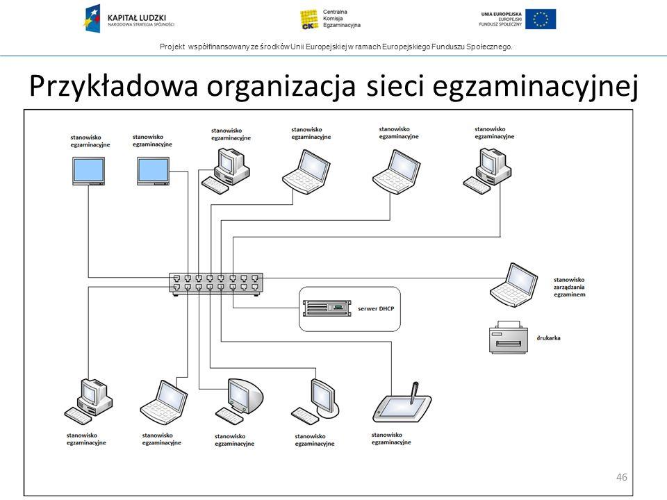 Projekt współfinansowany ze środków Unii Europejskiej w ramach Europejskiego Funduszu Społecznego. Przykładowa organizacja sieci egzaminacyjnej 46