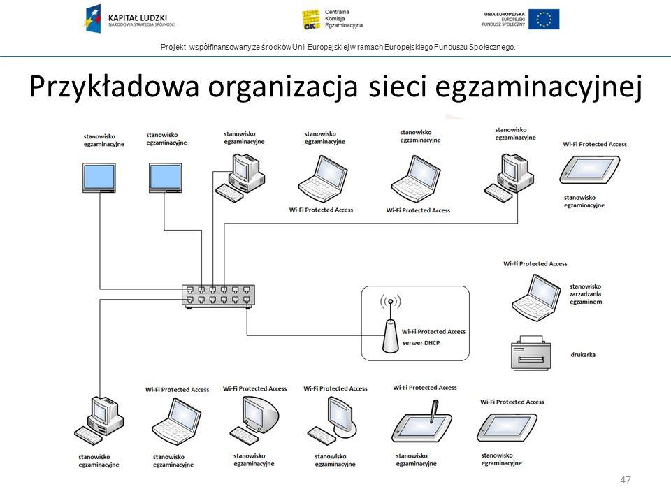 Projekt współfinansowany ze środków Unii Europejskiej w ramach Europejskiego Funduszu Społecznego. Przykładowa organizacja sieci egzaminacyjnej 47