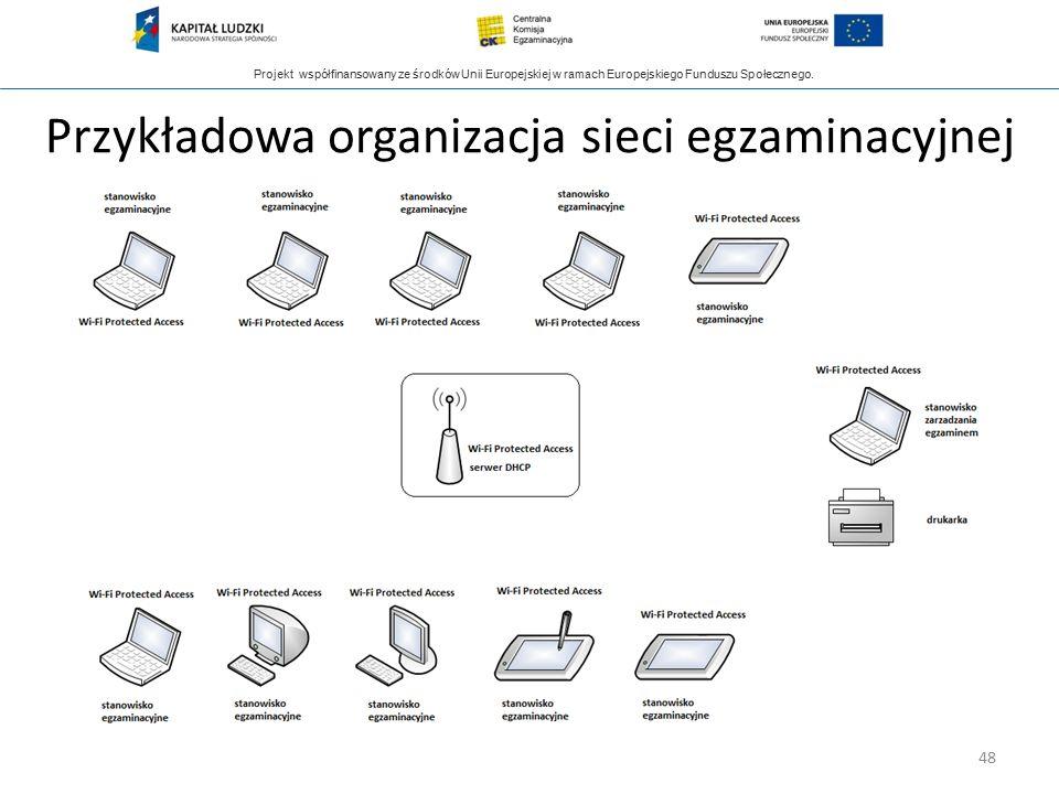 Projekt współfinansowany ze środków Unii Europejskiej w ramach Europejskiego Funduszu Społecznego. Przykładowa organizacja sieci egzaminacyjnej 48