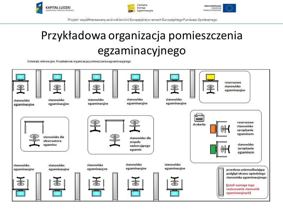 Projekt współfinansowany ze środków Unii Europejskiej w ramach Europejskiego Funduszu Społecznego. Przykładowa organizacja pomieszczenia egzaminacyjne