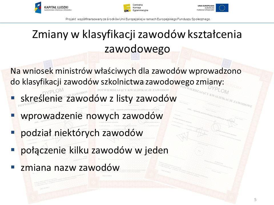 Projekt współfinansowany ze środków Unii Europejskiej w ramach Europejskiego Funduszu Społecznego. Zmiany w klasyfikacji zawodów kształcenia zawodoweg