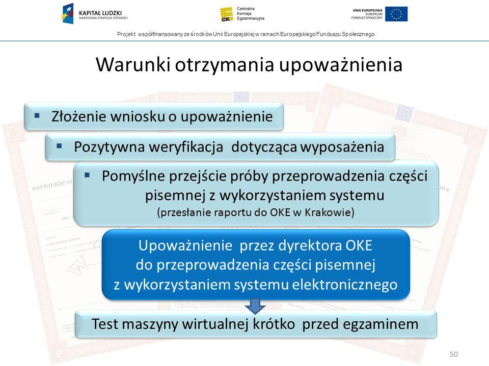 Projekt współfinansowany ze środków Unii Europejskiej w ramach Europejskiego Funduszu Społecznego. Warunki otrzymania upoważnienia  Złożenie wniosku