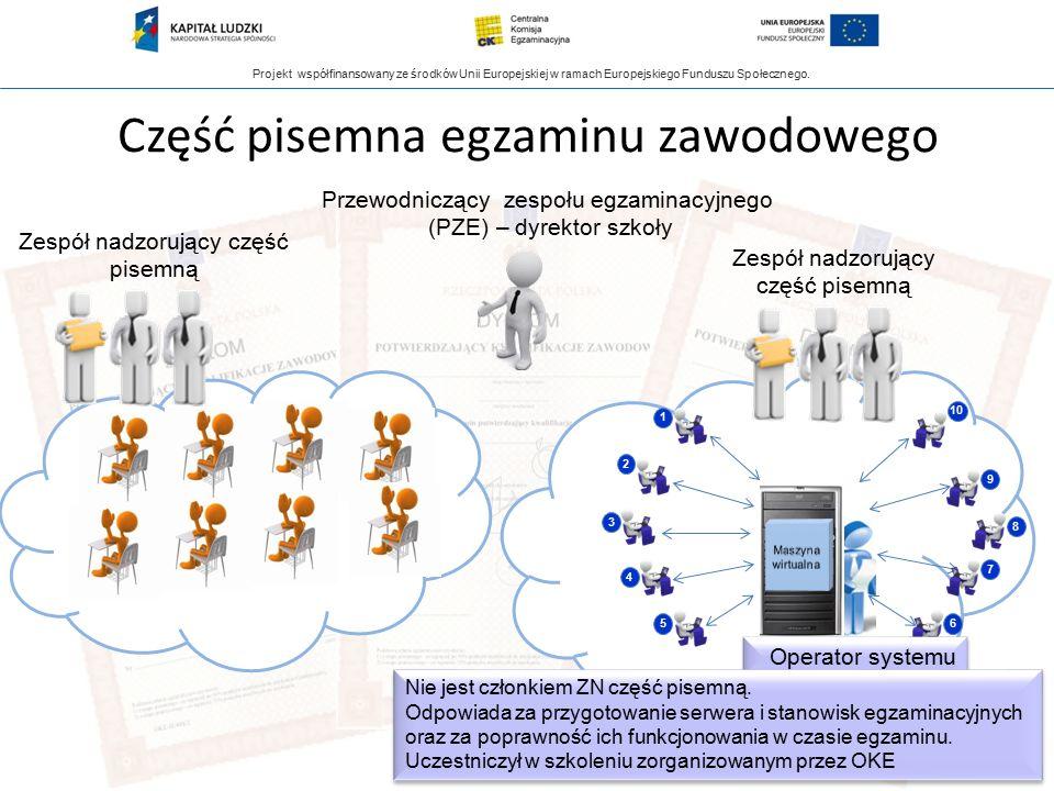 Projekt współfinansowany ze środków Unii Europejskiej w ramach Europejskiego Funduszu Społecznego. Część pisemna egzaminu zawodowego Przewodniczący ze