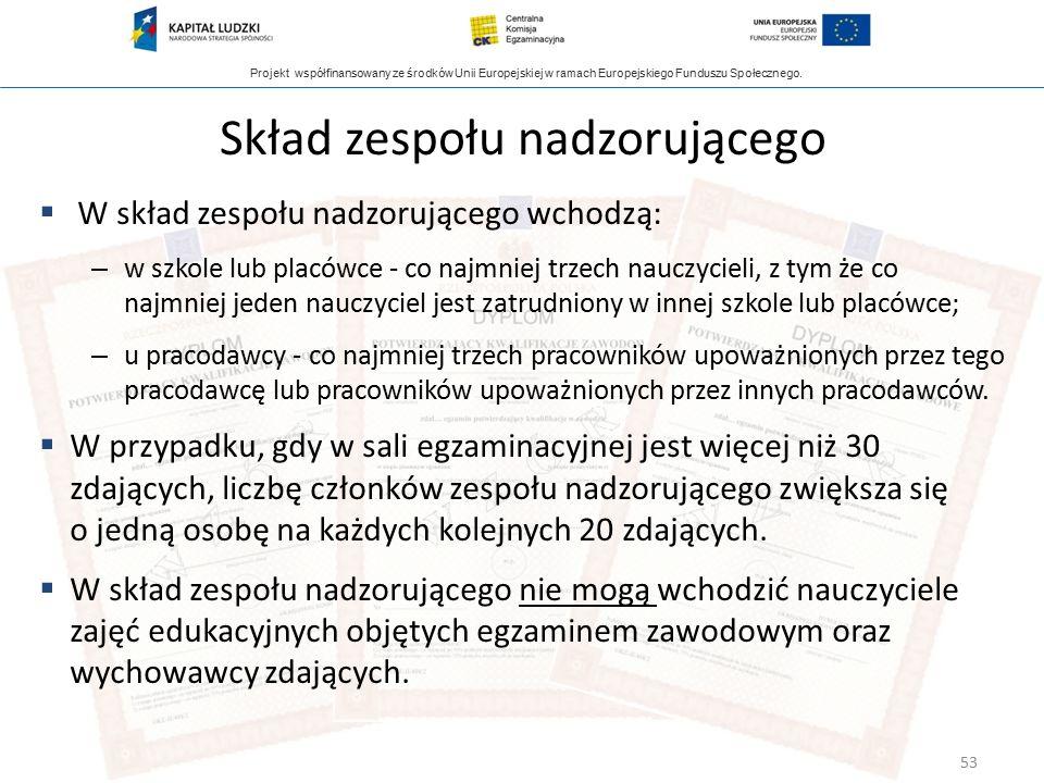 Projekt współfinansowany ze środków Unii Europejskiej w ramach Europejskiego Funduszu Społecznego. Skład zespołu nadzorującego  W skład zespołu nadzo