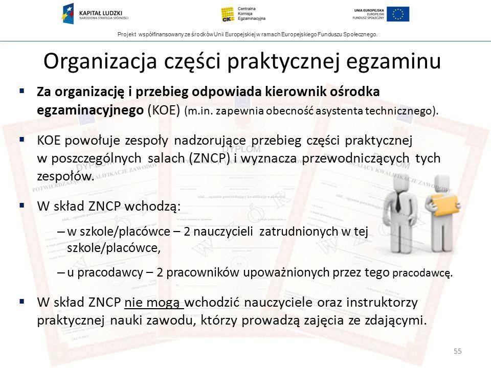 Projekt współfinansowany ze środków Unii Europejskiej w ramach Europejskiego Funduszu Społecznego.  Za organizację i przebieg odpowiada kierownik ośr