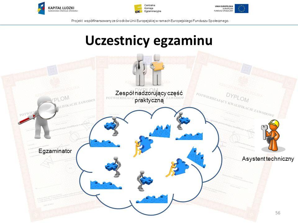 Projekt współfinansowany ze środków Unii Europejskiej w ramach Europejskiego Funduszu Społecznego. Uczestnicy egzaminu Zespół nadzorujący część prakty