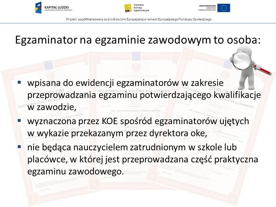 Projekt współfinansowany ze środków Unii Europejskiej w ramach Europejskiego Funduszu Społecznego.  wpisana do ewidencji egzaminatorów w zakresie prz