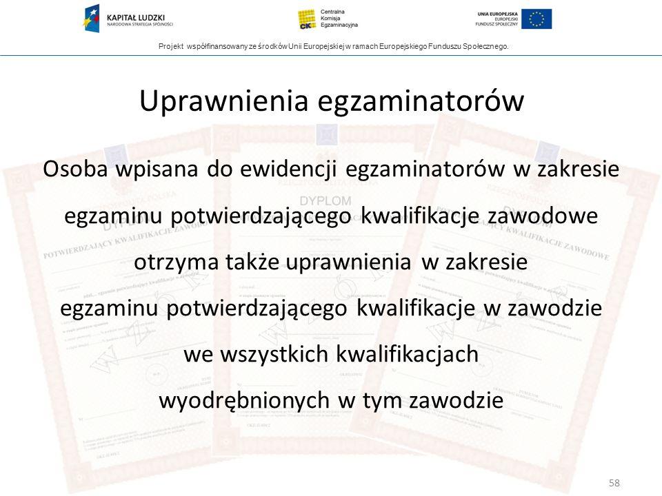 Projekt współfinansowany ze środków Unii Europejskiej w ramach Europejskiego Funduszu Społecznego. Uprawnienia egzaminatorów Osoba wpisana do ewidencj