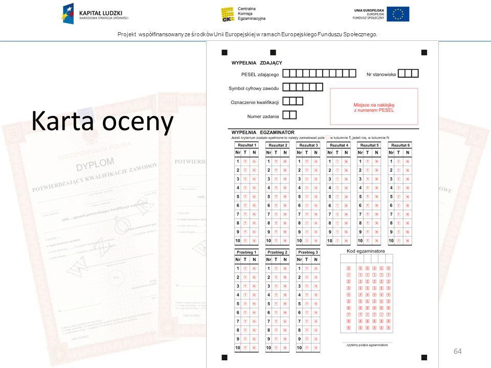 Projekt współfinansowany ze środków Unii Europejskiej w ramach Europejskiego Funduszu Społecznego. Karta oceny 64