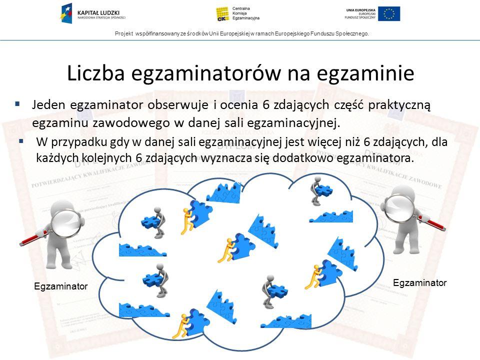 Projekt współfinansowany ze środków Unii Europejskiej w ramach Europejskiego Funduszu Społecznego.  Jeden egzaminator obserwuje i ocenia 6 zdających