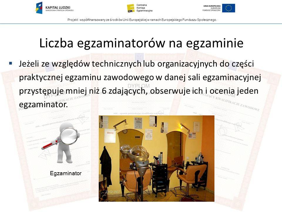 Projekt współfinansowany ze środków Unii Europejskiej w ramach Europejskiego Funduszu Społecznego.  Jeżeli ze względów technicznych lub organizacyjny