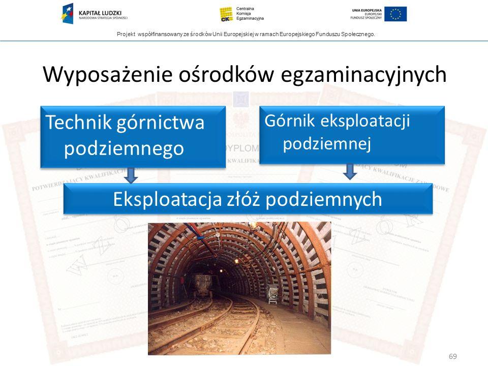 Projekt współfinansowany ze środków Unii Europejskiej w ramach Europejskiego Funduszu Społecznego. Wyposażenie ośrodków egzaminacyjnych Górnik eksploa