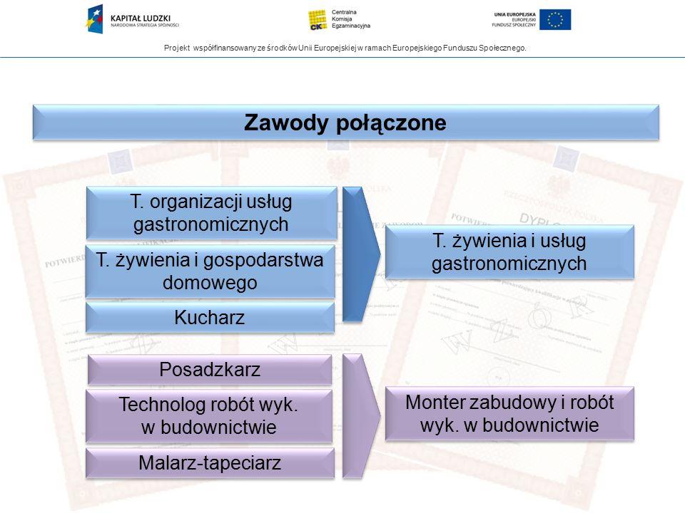 Projekt współfinansowany ze środków Unii Europejskiej w ramach Europejskiego Funduszu Społecznego. Zawody połączone T. organizacji usług gastronomiczn