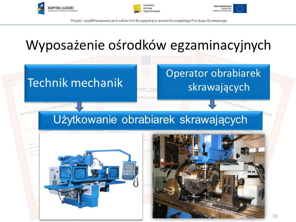 Projekt współfinansowany ze środków Unii Europejskiej w ramach Europejskiego Funduszu Społecznego. Wyposażenie ośrodków egzaminacyjnych Operator obrab