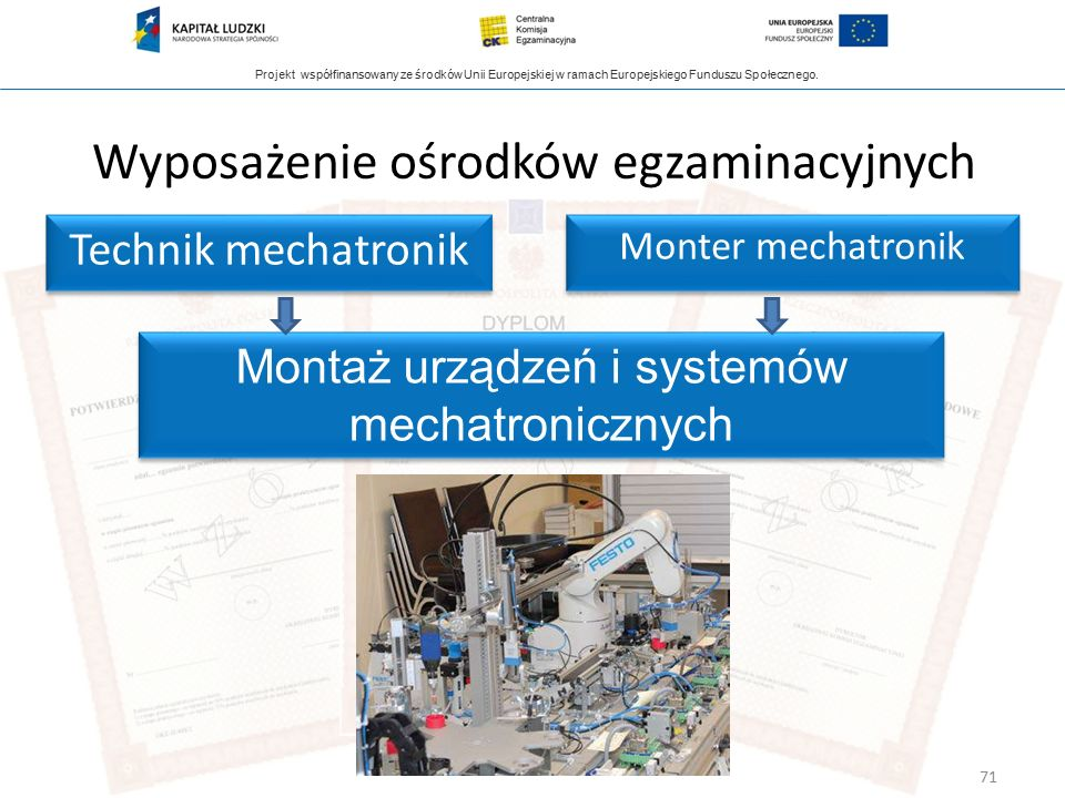 Projekt współfinansowany ze środków Unii Europejskiej w ramach Europejskiego Funduszu Społecznego. Wyposażenie ośrodków egzaminacyjnych Monter mechatr