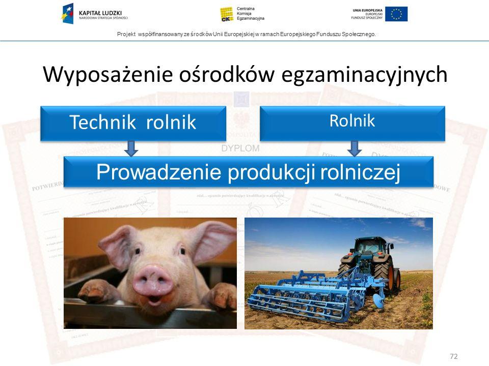 Projekt współfinansowany ze środków Unii Europejskiej w ramach Europejskiego Funduszu Społecznego. Wyposażenie ośrodków egzaminacyjnych Rolnik Prowadz