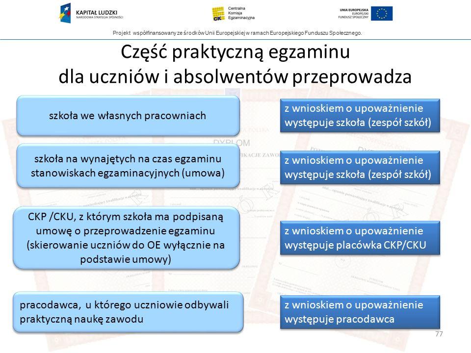 Projekt współfinansowany ze środków Unii Europejskiej w ramach Europejskiego Funduszu Społecznego. Część praktyczną egzaminu dla uczniów i absolwentów