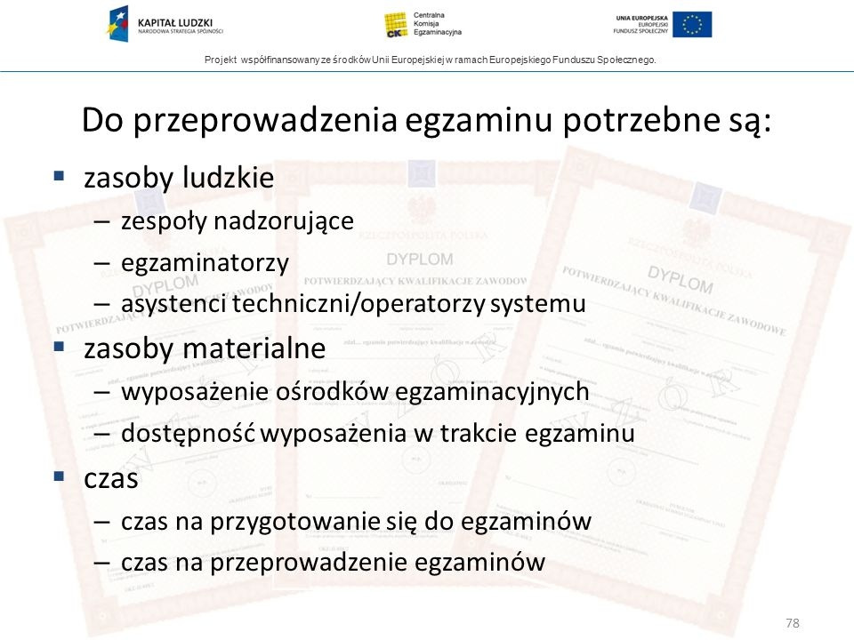 Projekt współfinansowany ze środków Unii Europejskiej w ramach Europejskiego Funduszu Społecznego. Do przeprowadzenia egzaminu potrzebne są:  zasoby