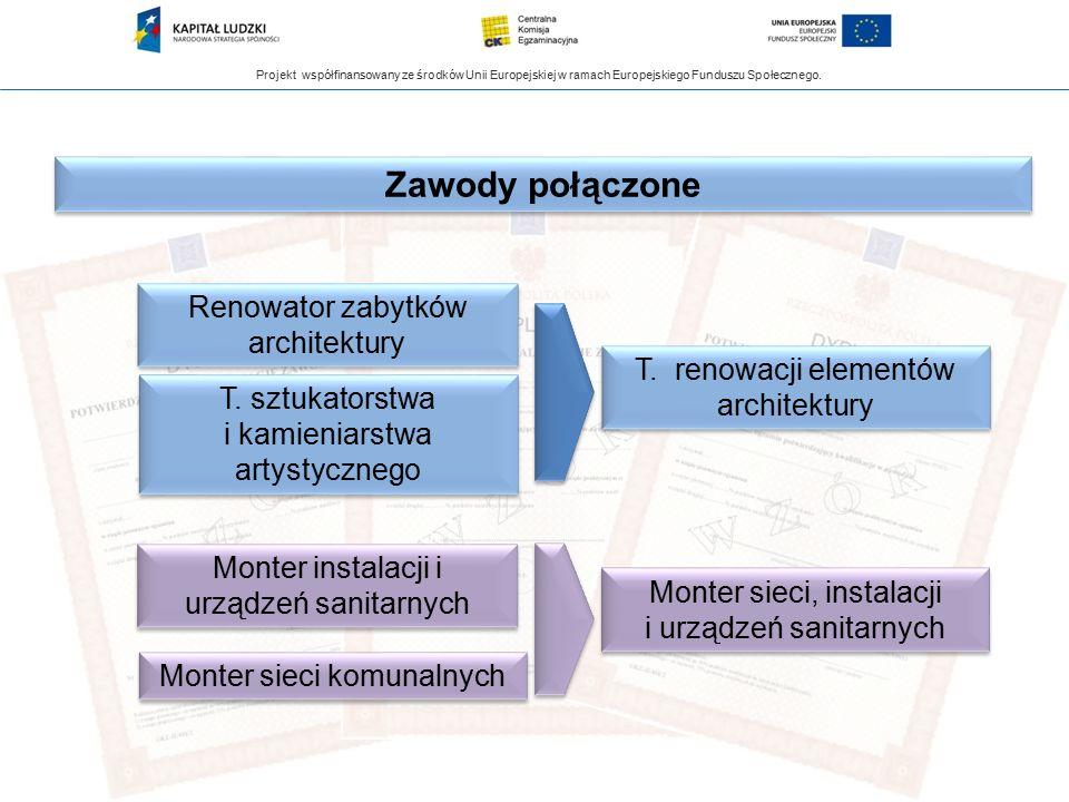 Projekt współfinansowany ze środków Unii Europejskiej w ramach Europejskiego Funduszu Społecznego. Zawody połączone Renowator zabytków architektury T.