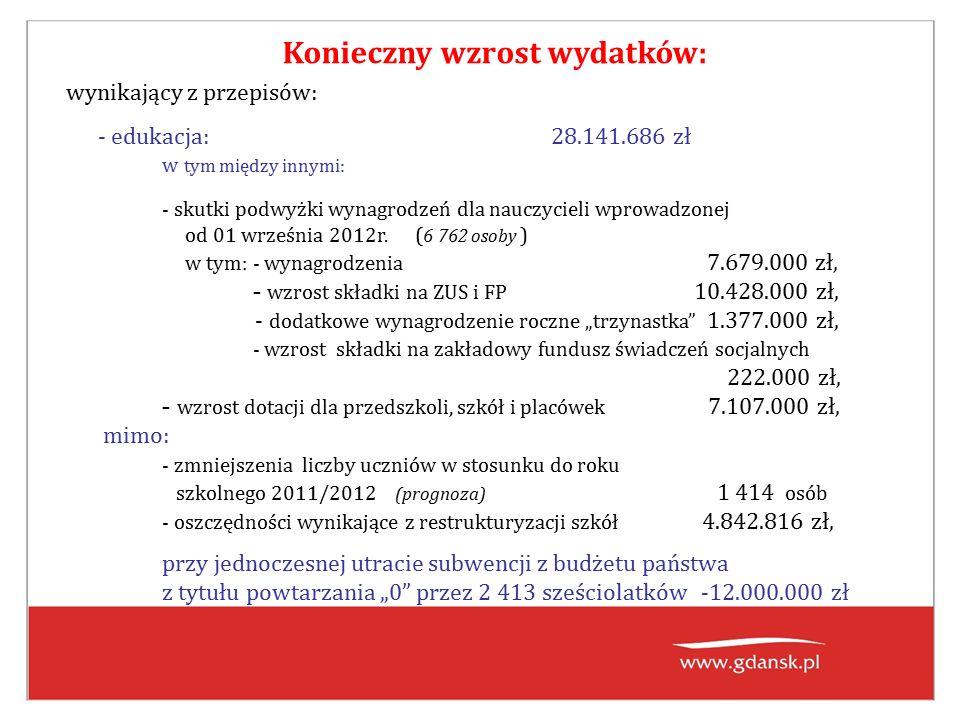 Konieczny wzrost wydatków: wynikający z przepisów: - edukacja: 28.141.686 zł w tym między innymi: - skutki podwyżki wynagrodzeń dla nauczycieli wprowadzonej od 01 września 2012r.