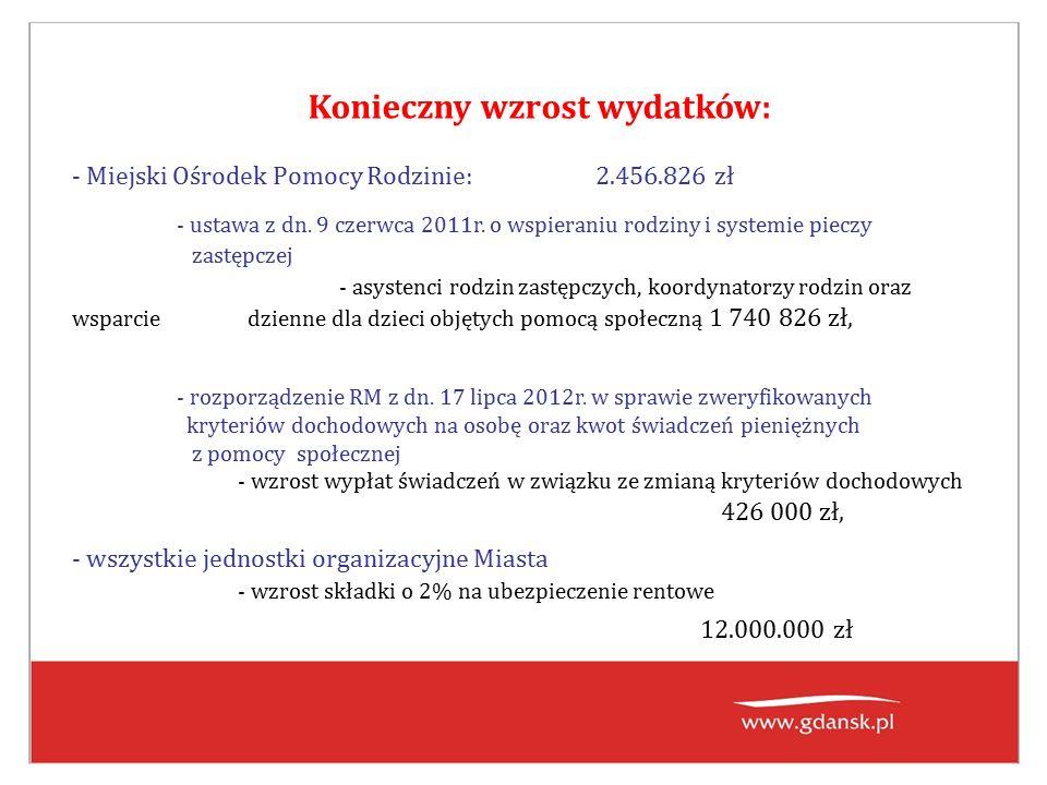 Konieczny wzrost wydatków: - Miejski Ośrodek Pomocy Rodzinie:2.456.826 zł - ustawa z dn.