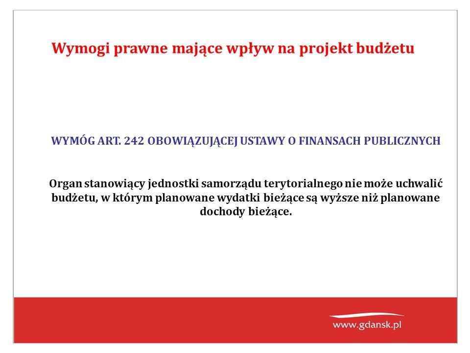 Wymogi prawne mające wpływ na projekt budżetu WYMÓG ART.