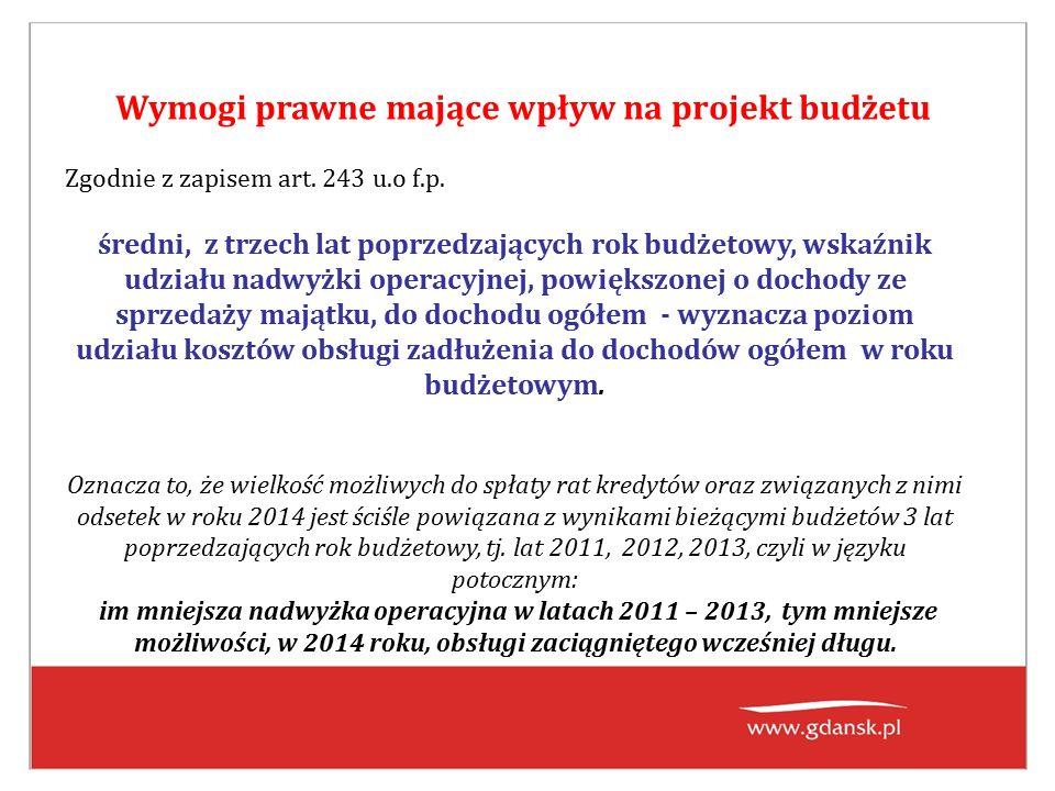 Wymogi prawne mające wpływ na projekt budżetu Zgodnie z zapisem art.