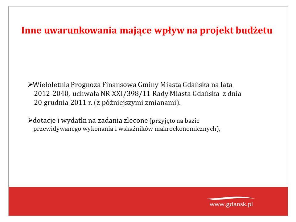Inne uwarunkowania mające wpływ na projekt budżetu  Wieloletnia Prognoza Finansowa Gminy Miasta Gdańska na lata 2012-2040, uchwała NR XXI/398/11 Rady Miasta Gdańska z dnia 20 grudnia 2011 r.