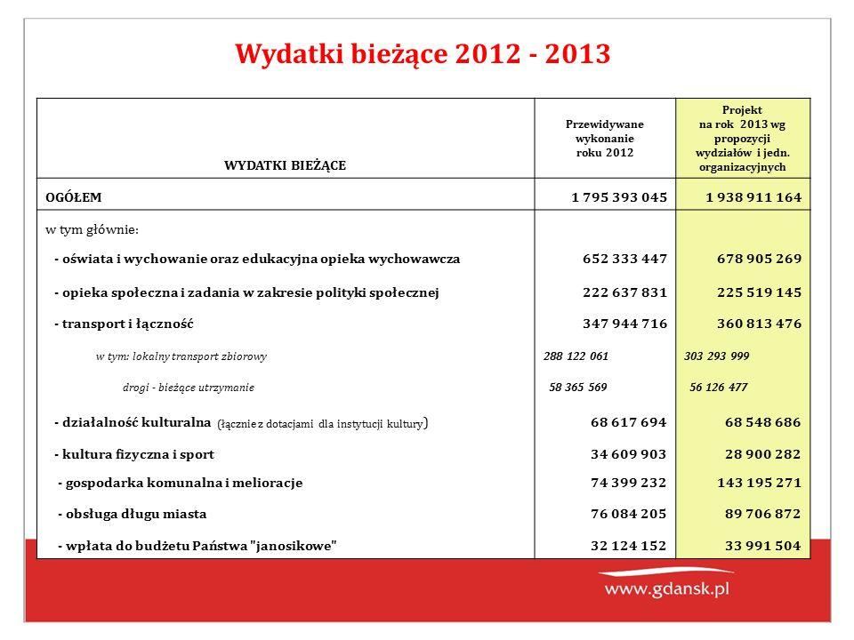 Wydatki bieżące 2012 - 2013 WYDATKI BIEŻĄCE Przewidywane wykonanie roku 2012 Projekt na rok 2013 wg propozycji wydziałów i jedn.