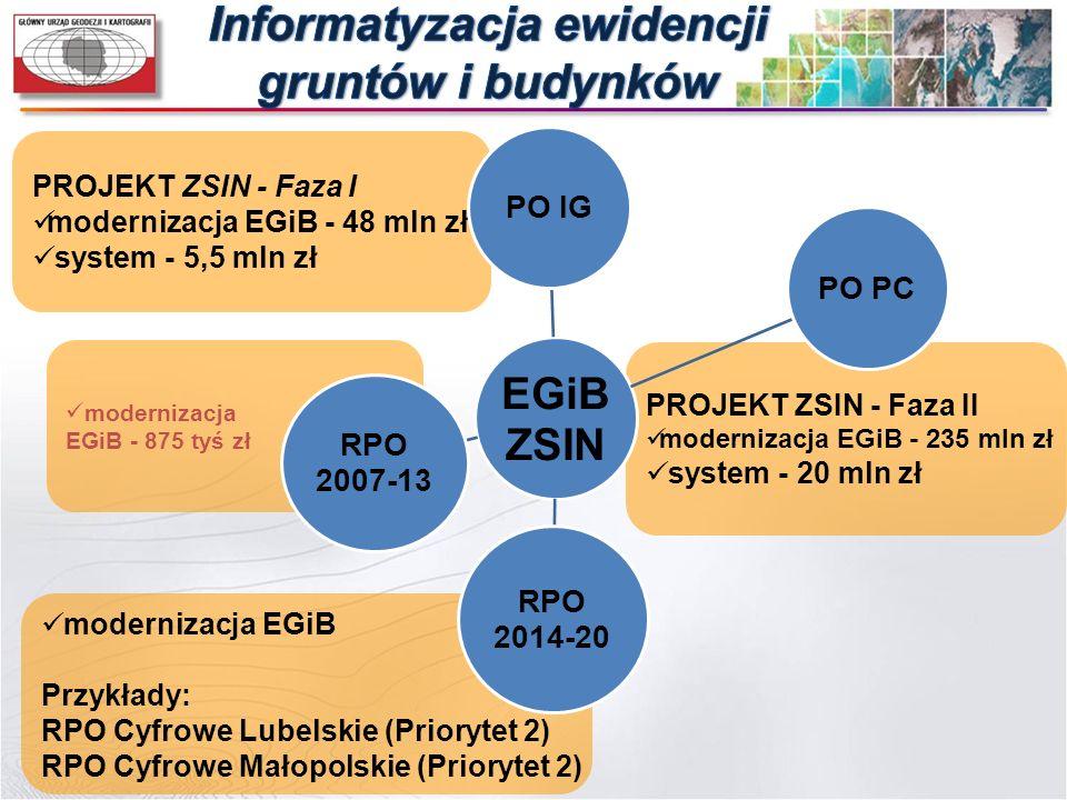 PROJEKT ZSIN - Faza I modernizacja EGiB - 48 mln zł system - 5,5 mln zł modernizacja EGiB Przykłady: RPO Cyfrowe Lubelskie (Priorytet 2) RPO Cyfrowe M