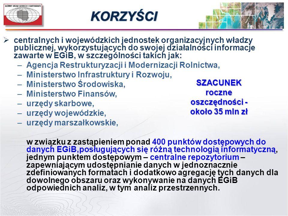 SZACUNEK roczne oszczędności - około 35 mln zł